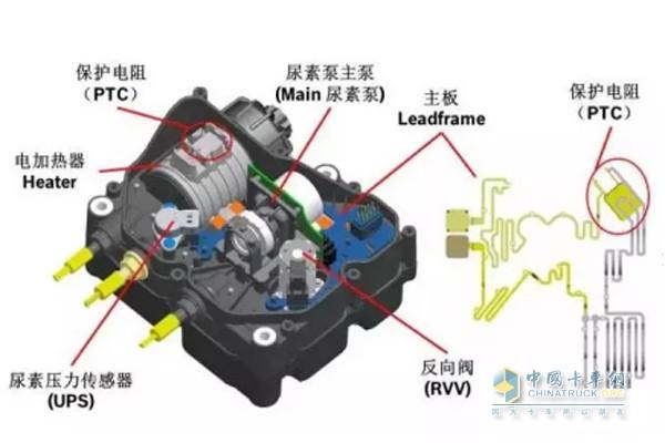尿素加热电磁阀与尿素泵空气电磁阀结构图