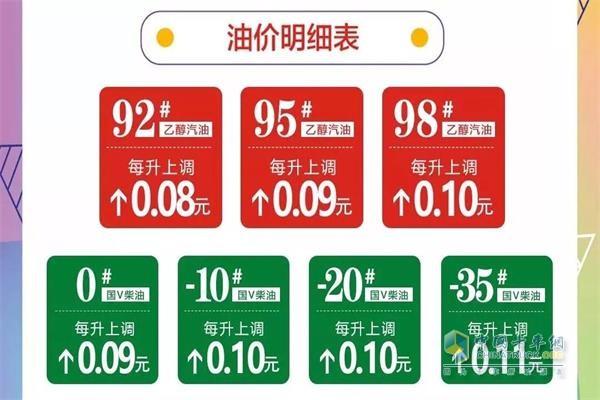 """2019年开年迎来油价第一""""涨"""""""